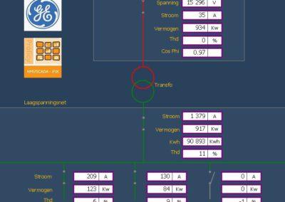 Energiemeter Modbus TCP